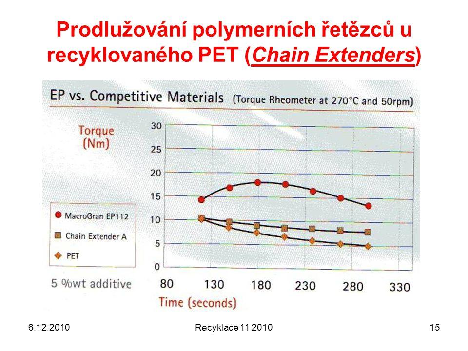 Prodlužování polymerních řetězců u recyklovaného PET (Chain Extenders)