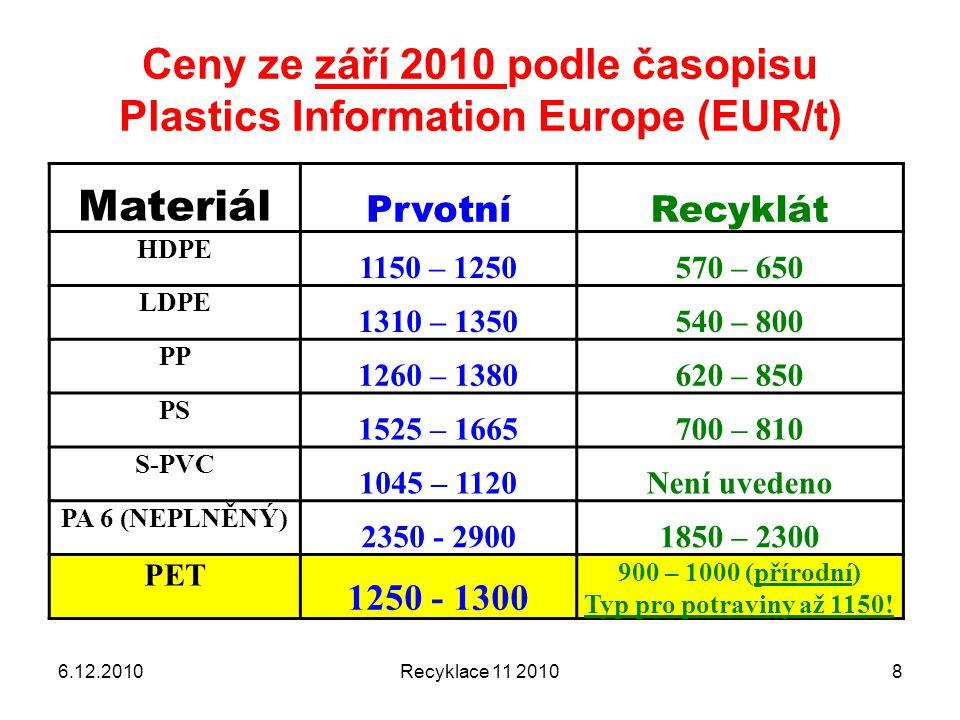Ceny ze září 2010 podle časopisu Plastics Information Europe (EUR/t)