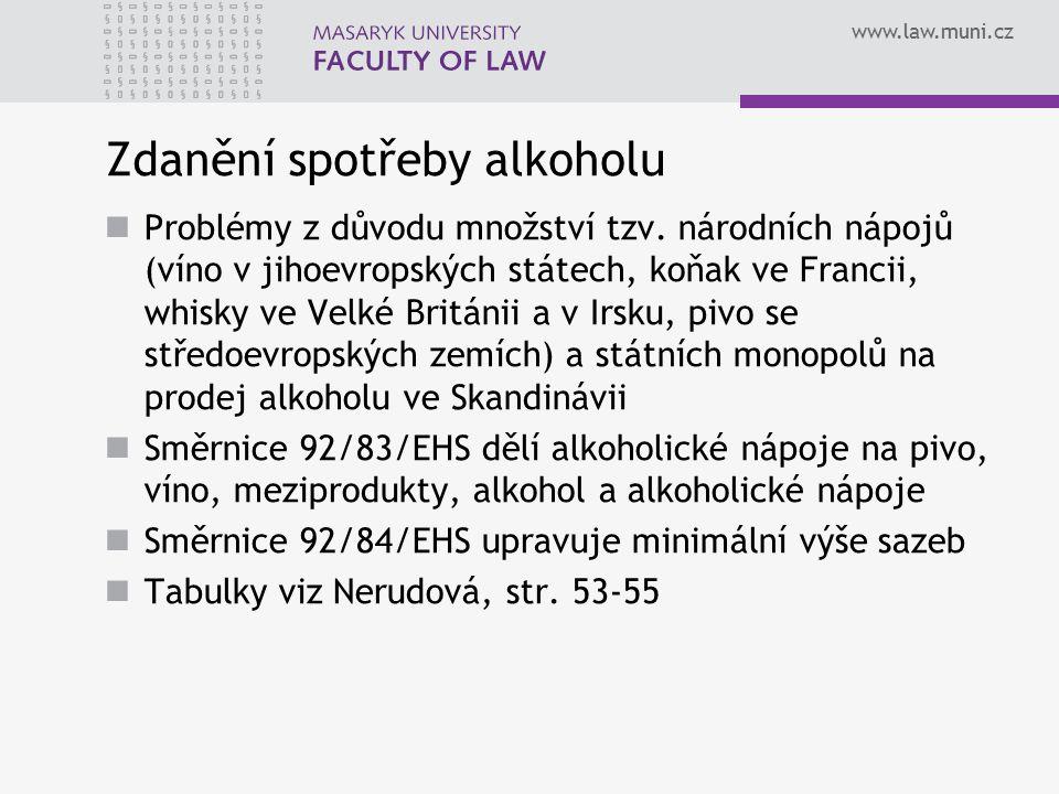Zdanění spotřeby alkoholu