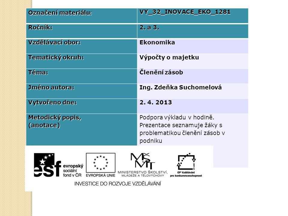 Označení materiálu: VY_32_INOVACE_EKO_1281. Ročník: 2. a 3. Vzdělávací obor: Ekonomika. Tematický okruh: