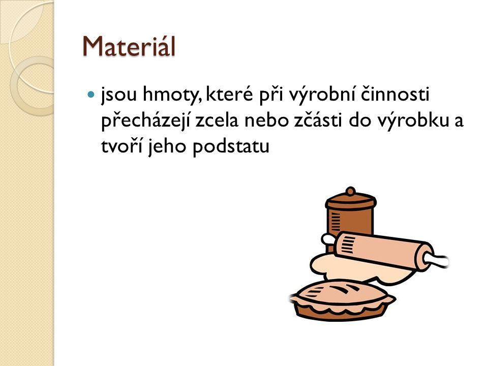 Materiál jsou hmoty, které při výrobní činnosti přecházejí zcela nebo zčásti do výrobku a tvoří jeho podstatu.