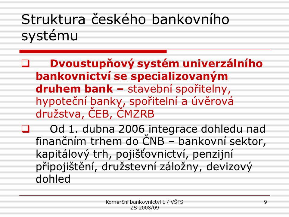 Struktura českého bankovního systému