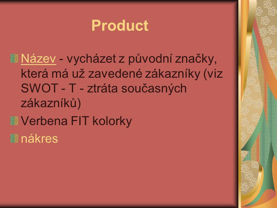 Product Název - vycházet z původní značky, která má už zavedené zákazníky (viz SWOT - T - ztráta současných zákazníků)