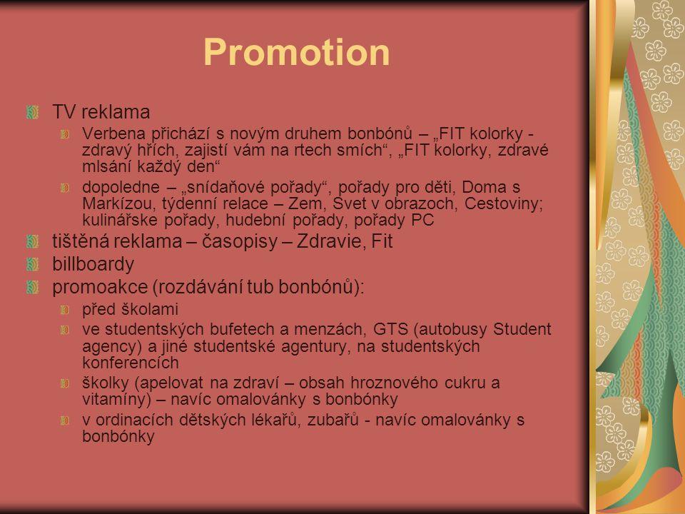 Promotion TV reklama tištěná reklama – časopisy – Zdravie, Fit