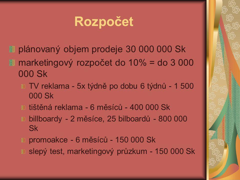 Rozpočet plánovaný objem prodeje 30 000 000 Sk