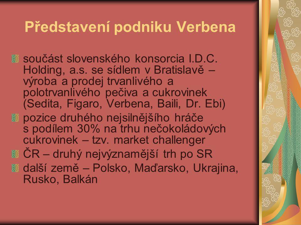 Představení podniku Verbena