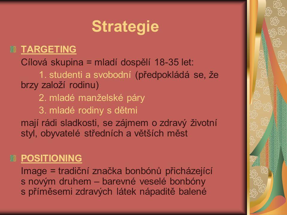 Strategie TARGETING Cílová skupina = mladí dospělí 18-35 let: