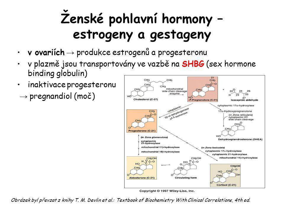 Ženské pohlavní hormony – estrogeny a gestageny