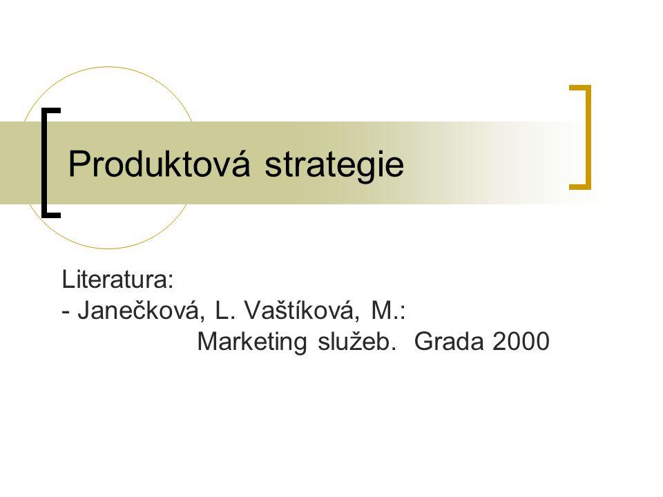 Produktová strategie Literatura: - Janečková, L.