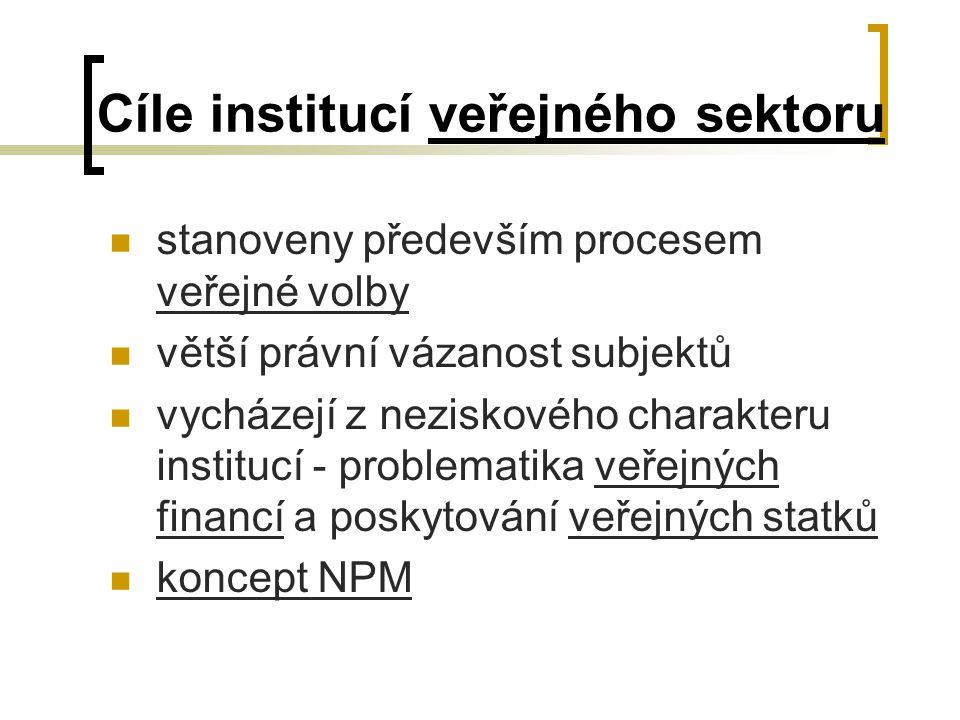 Cíle institucí veřejného sektoru