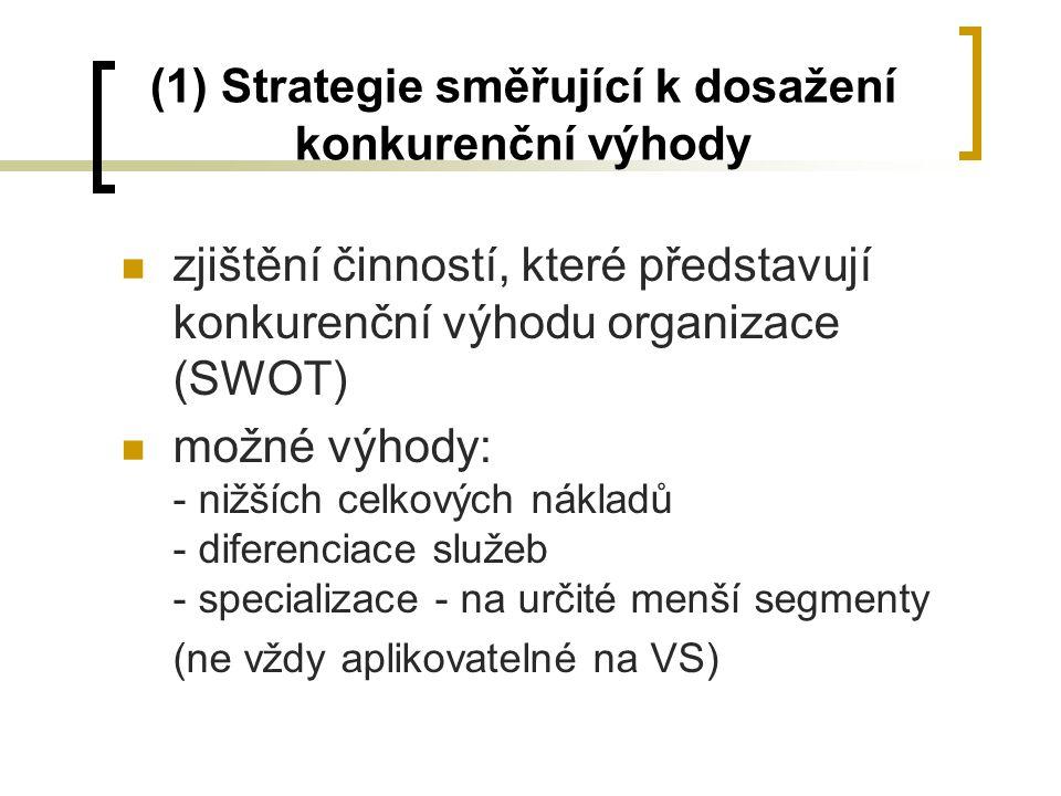 (1) Strategie směřující k dosažení konkurenční výhody