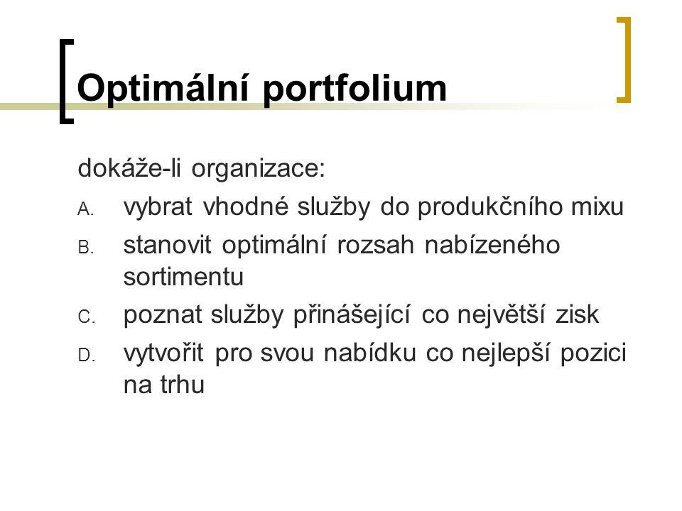 Optimální portfolium dokáže-li organizace: