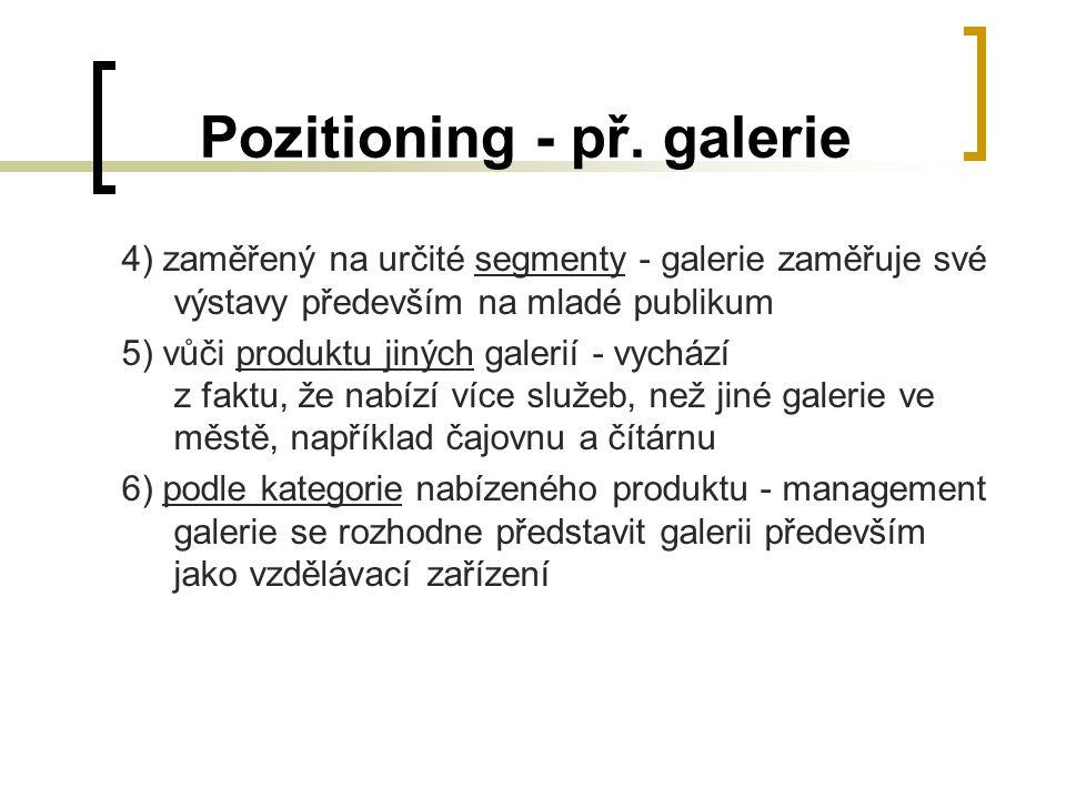 Pozitioning - př. galerie