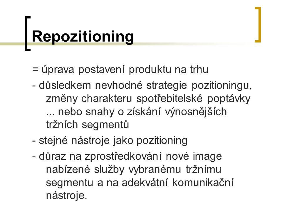 Repozitioning = úprava postavení produktu na trhu