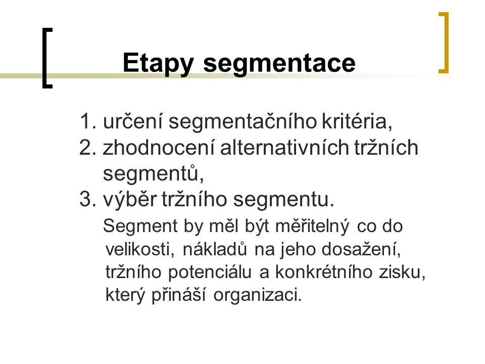 Etapy segmentace