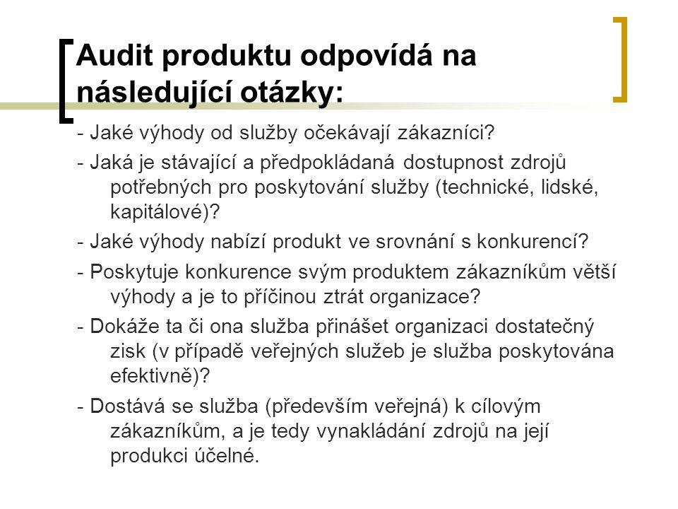 Audit produktu odpovídá na následující otázky: