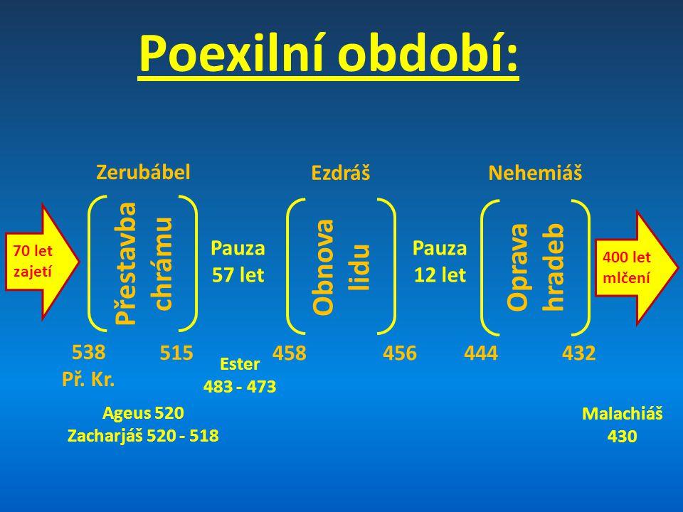 Poexilní období: Přestavba Obnova chrámu Oprava hradeb lidu Zerubábel