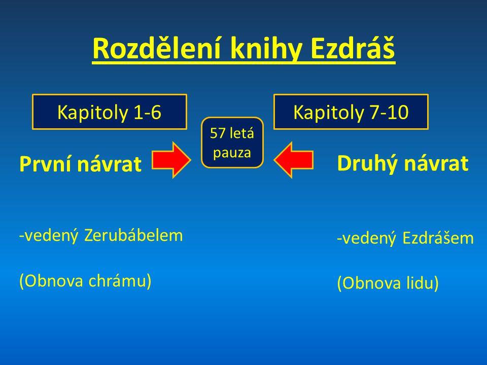 Rozdělení knihy Ezdráš