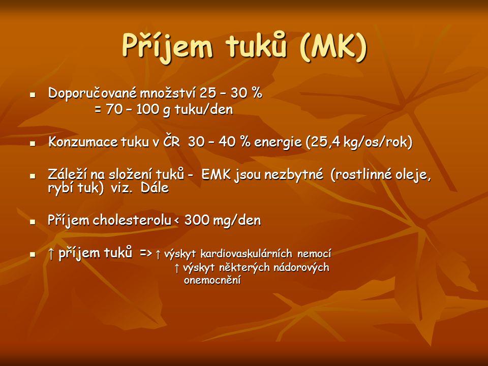 Příjem tuků (MK) Doporučované množství 25 – 30 % = 70 – 100 g tuku/den