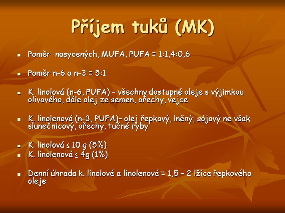 Příjem tuků (MK) Poměr nasycených, MUFA, PUFA = 1:1,4:0,6