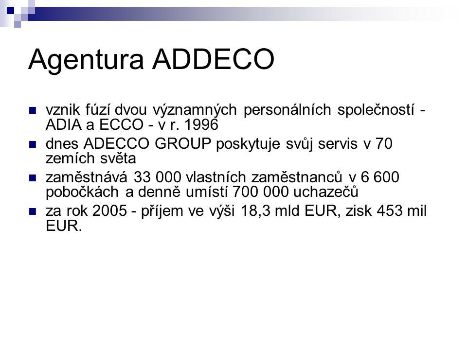 Agentura ADDECO vznik fúzí dvou významných personálních společností - ADIA a ECCO - v r. 1996.