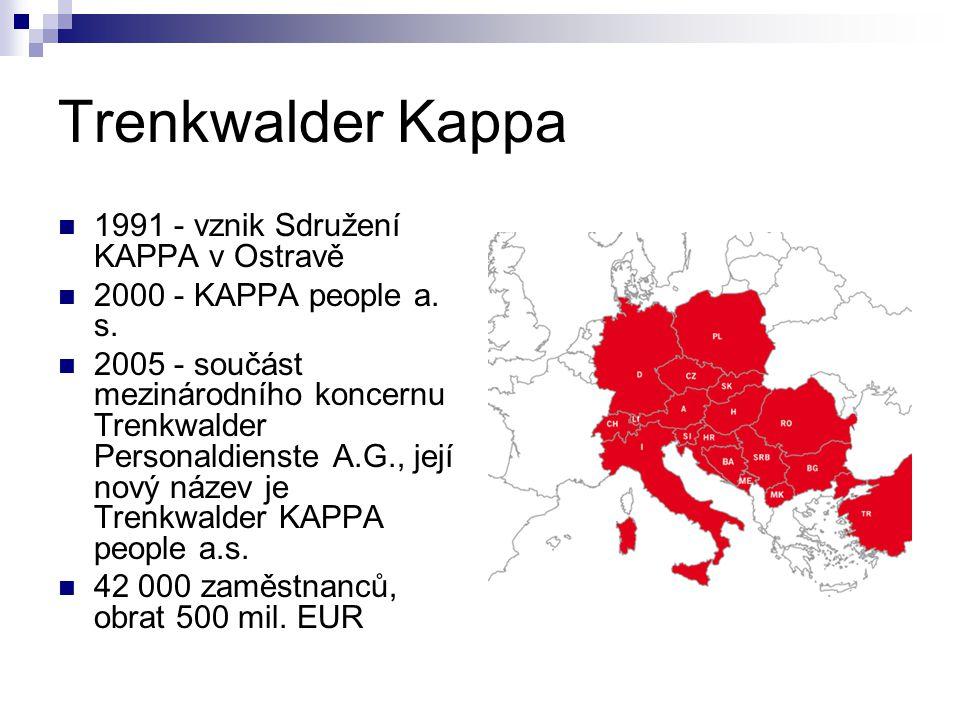 Trenkwalder Kappa 1991 - vznik Sdružení KAPPA v Ostravě
