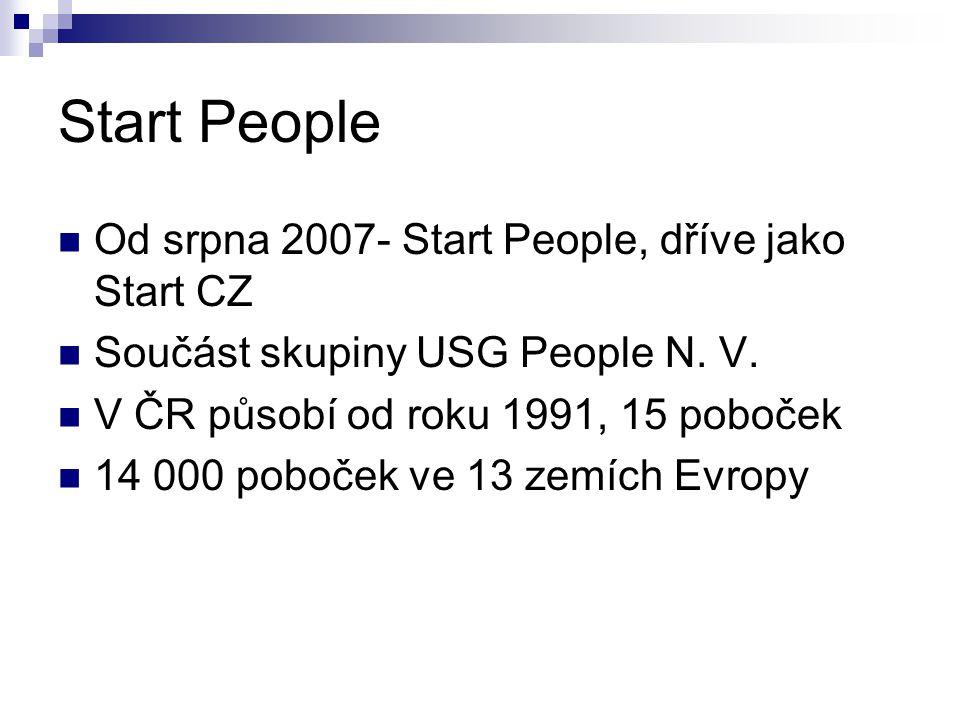 Start People Od srpna 2007- Start People, dříve jako Start CZ