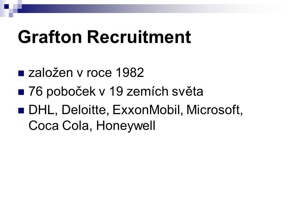Grafton Recruitment založen v roce 1982 76 poboček v 19 zemích světa
