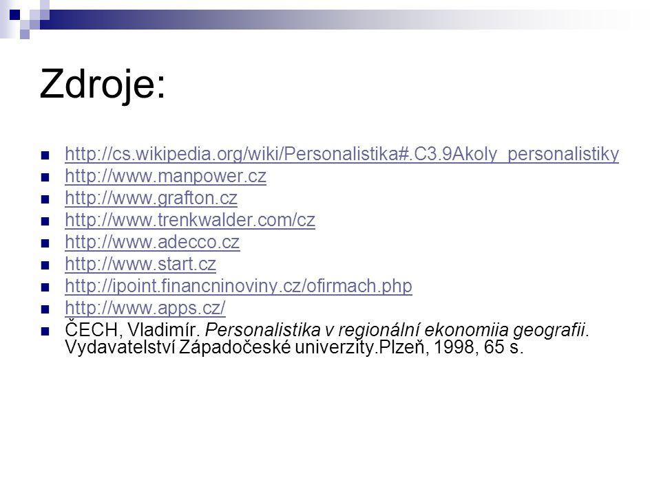 Zdroje: http://cs.wikipedia.org/wiki/Personalistika#.C3.9Akoly_personalistiky. http://www.manpower.cz.