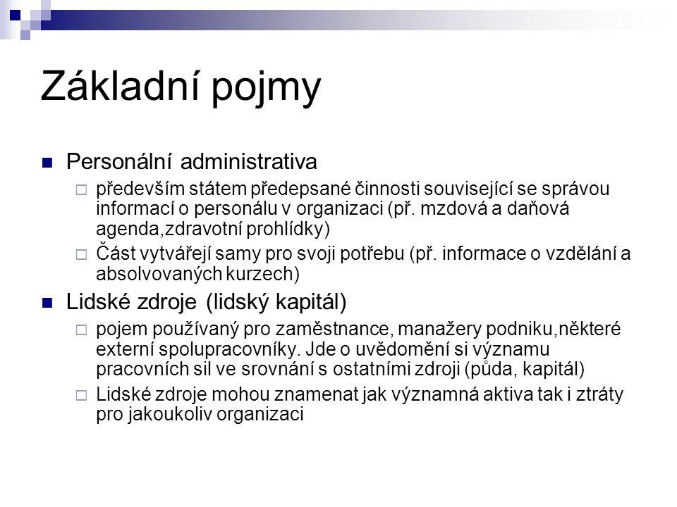 Základní pojmy Personální administrativa