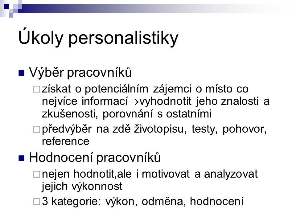 Úkoly personalistiky Výběr pracovníků Hodnocení pracovníků