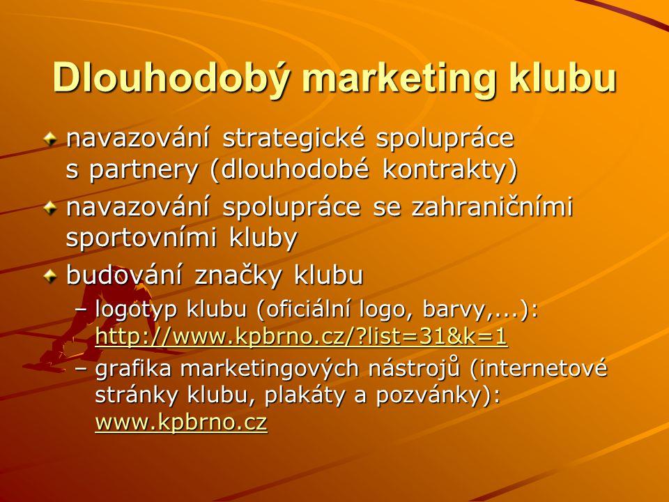 Dlouhodobý marketing klubu