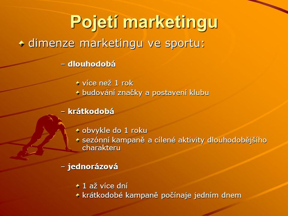 Pojetí marketingu dimenze marketingu ve sportu: dlouhodobá