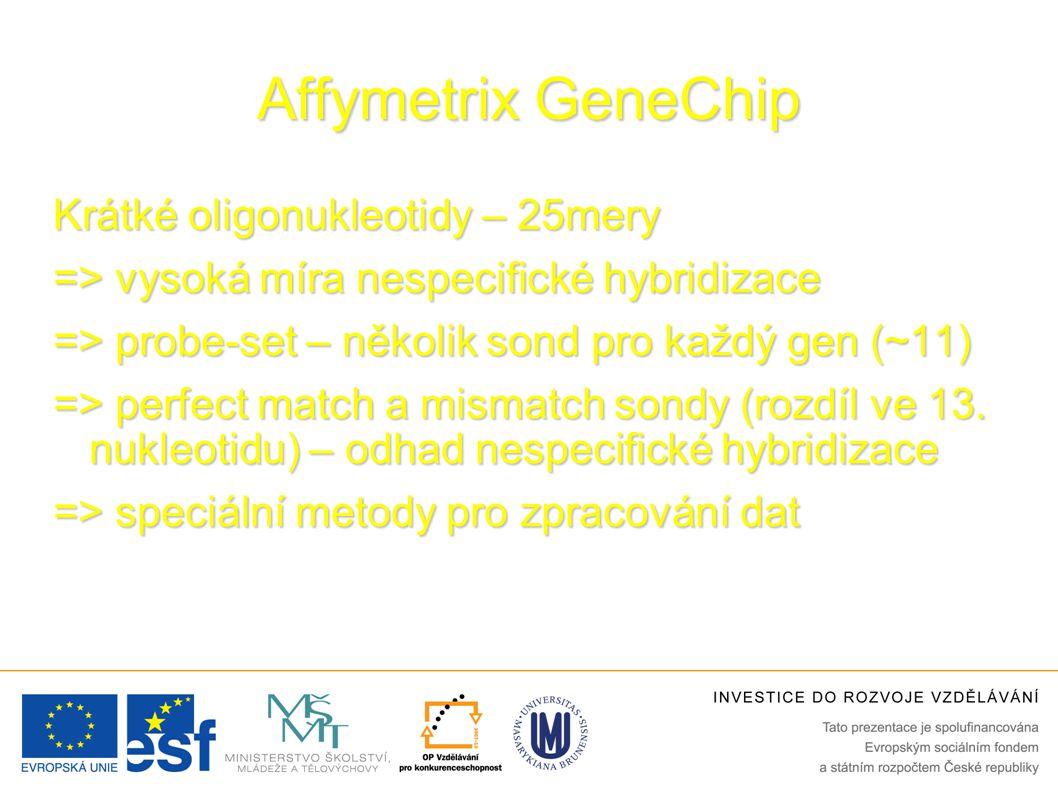 Affymetrix GeneChip Krátké oligonukleotidy – 25mery