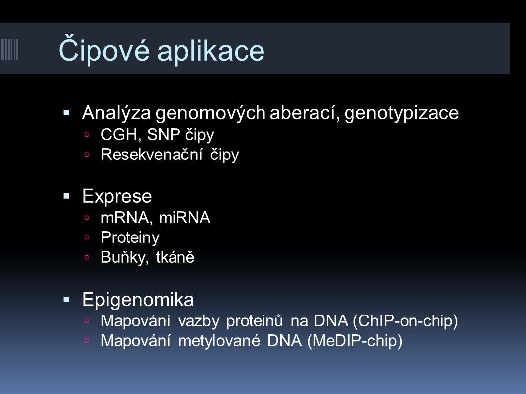 Čipové aplikace Analýza genomových aberací, genotypizace Exprese
