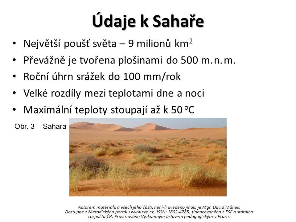 Údaje k Sahaře Největší poušť světa – 9 milionů km2