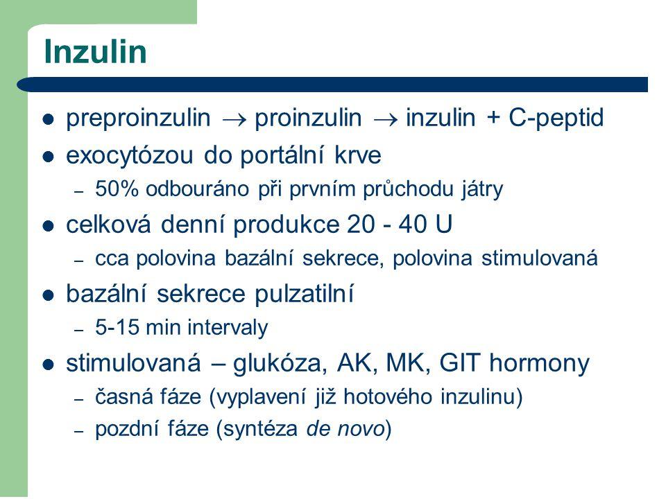 Inzulin preproinzulin  proinzulin  inzulin + C-peptid