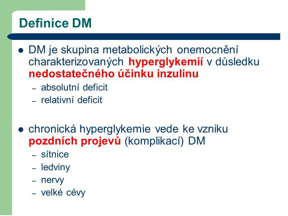 Definice DM DM je skupina metabolických onemocnění charakterizovaných hyperglykemií v důsledku nedostatečného účinku inzulinu.