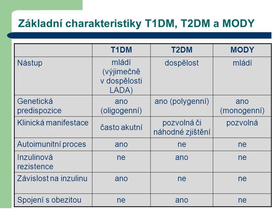 Základní charakteristiky T1DM, T2DM a MODY