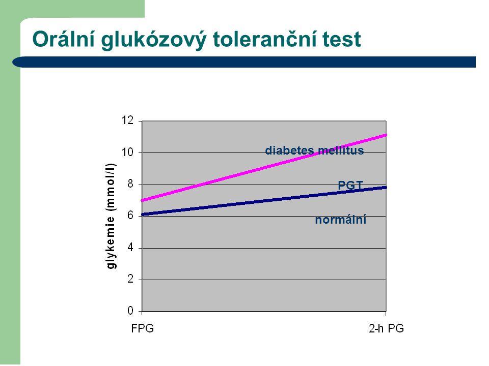Orální glukózový toleranční test
