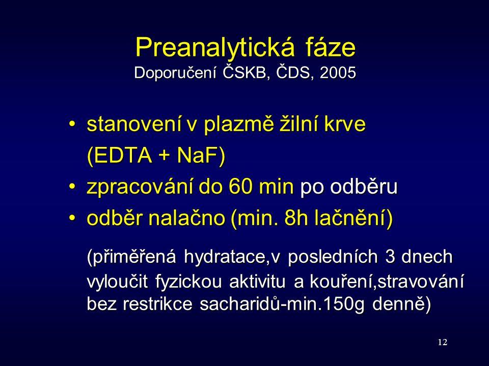 Preanalytická fáze Doporučení ČSKB, ČDS, 2005
