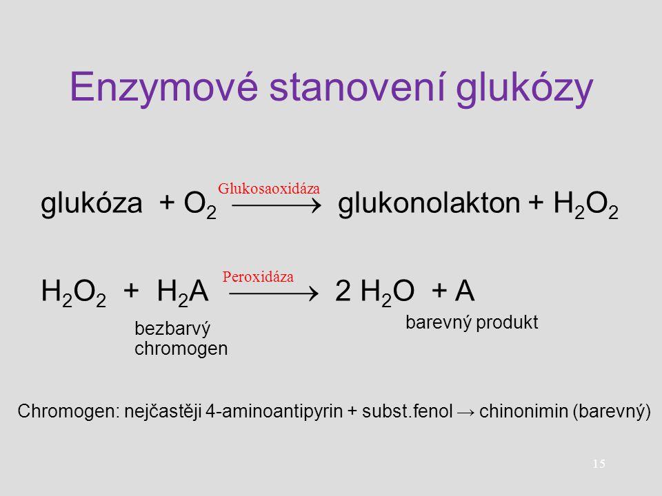 Enzymové stanovení glukózy