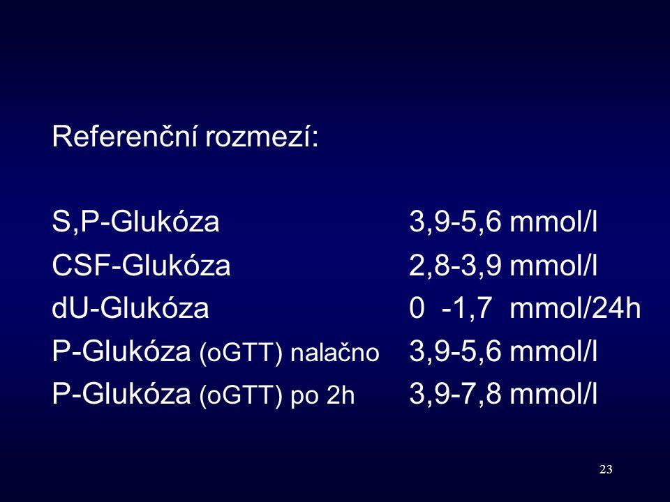 Referenční rozmezí: S,P-Glukóza 3,9-5,6 mmol/l. CSF-Glukóza 2,8-3,9 mmol/l. dU-Glukóza 0 -1,7 mmol/24h.