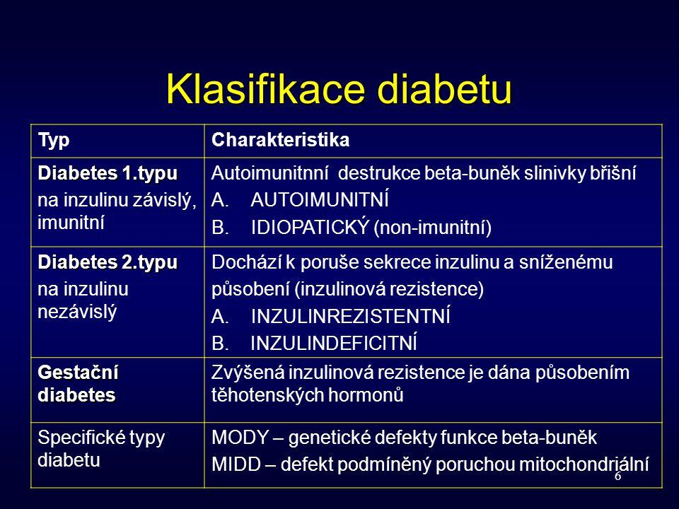 Klasifikace diabetu Typ Charakteristika Diabetes 1.typu