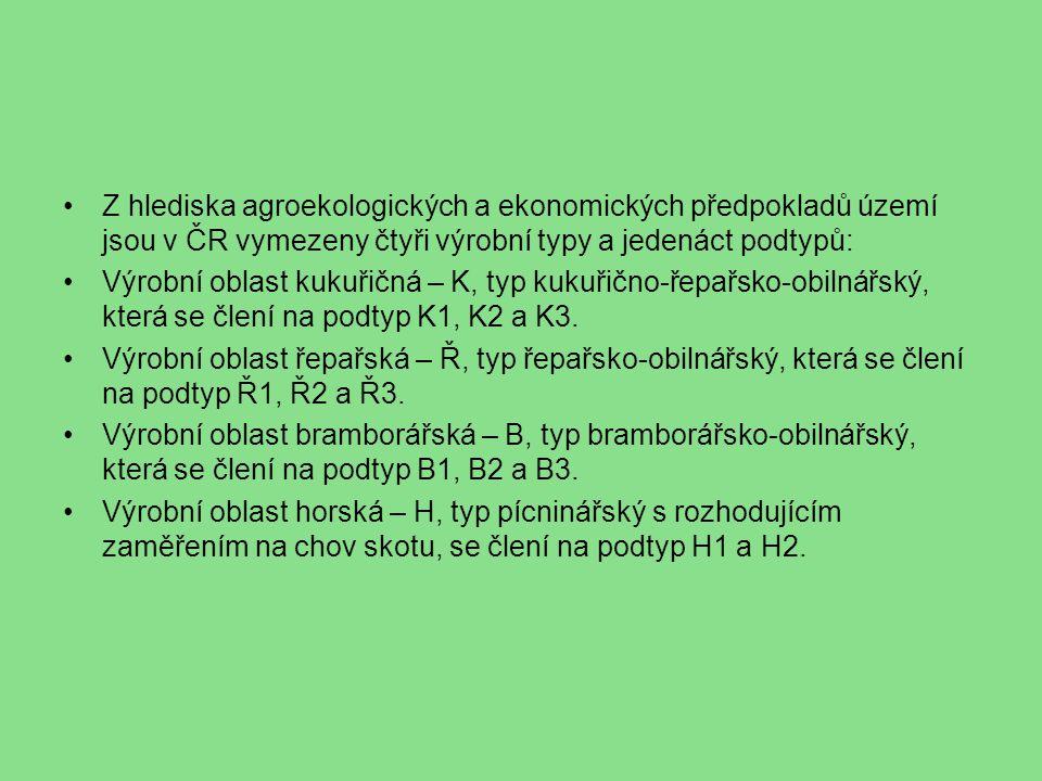 Z hlediska agroekologických a ekonomických předpokladů území jsou v ČR vymezeny čtyři výrobní typy a jedenáct podtypů: