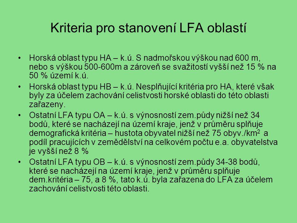Kriteria pro stanovení LFA oblastí