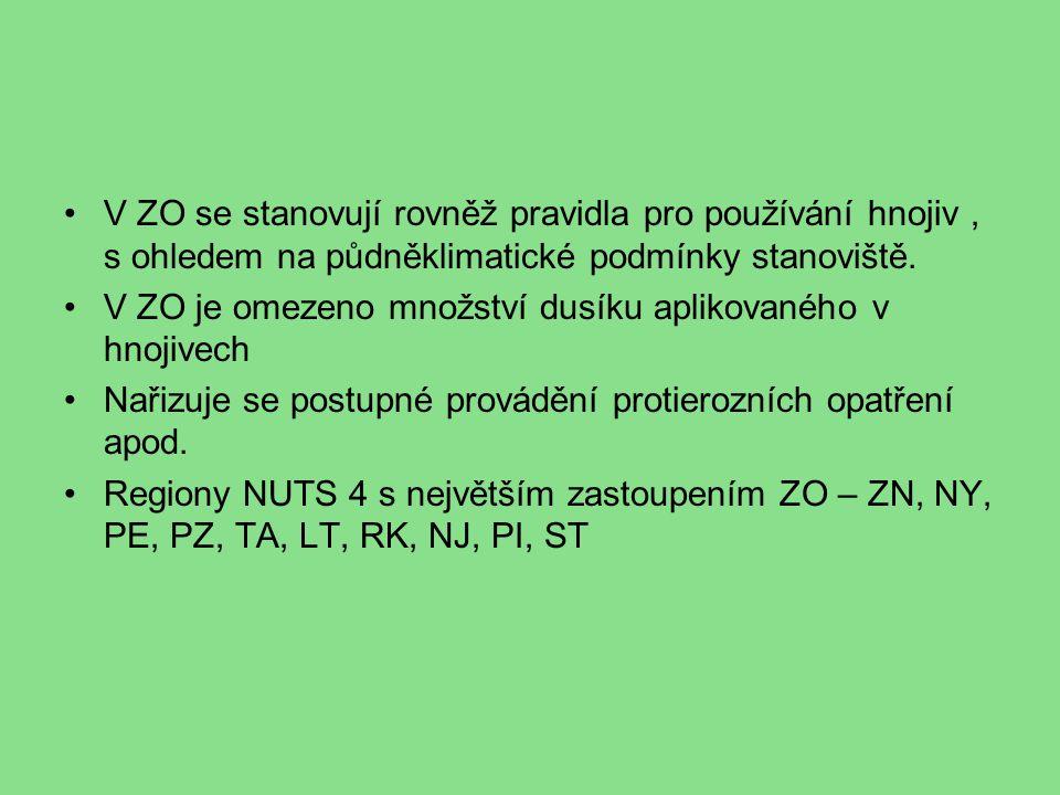 V ZO se stanovují rovněž pravidla pro používání hnojiv , s ohledem na půdněklimatické podmínky stanoviště.