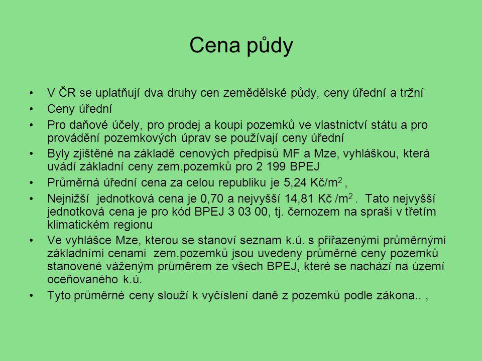 Cena půdy V ČR se uplatňují dva druhy cen zemědělské půdy, ceny úřední a tržní. Ceny úřední.