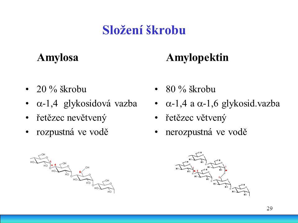 Složení škrobu Amylosa Amylopektin 20 % škrobu -1,4 glykosidová vazba
