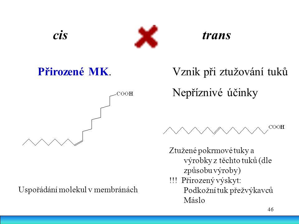 cis trans Přirozené MK. Vznik při ztužování tuků Nepříznivé účinky